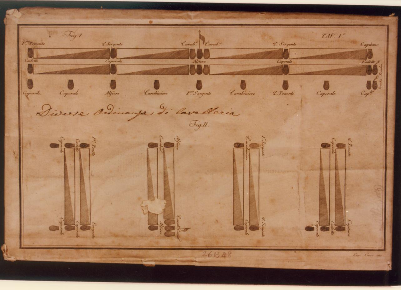 reggimento in ordine di battaglia (stampa controfondata) di Geri Carlo (secc. XVIII/ XIX)